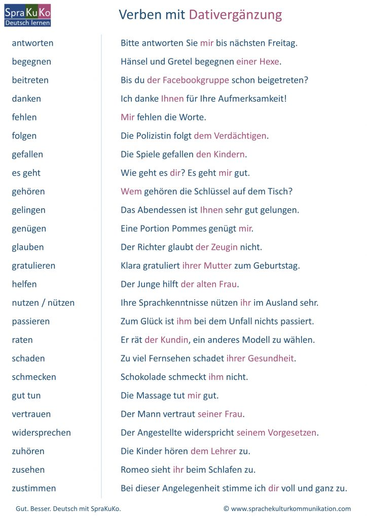 Verben mit Dativ | verbs with dative